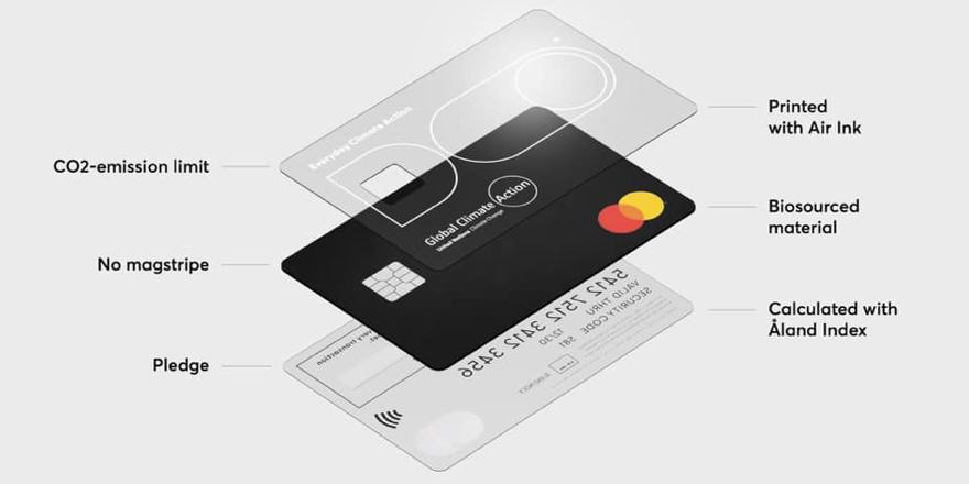 doconomy credit card